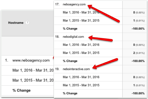 Google Analytics Hacks for Combatting Spam-6
