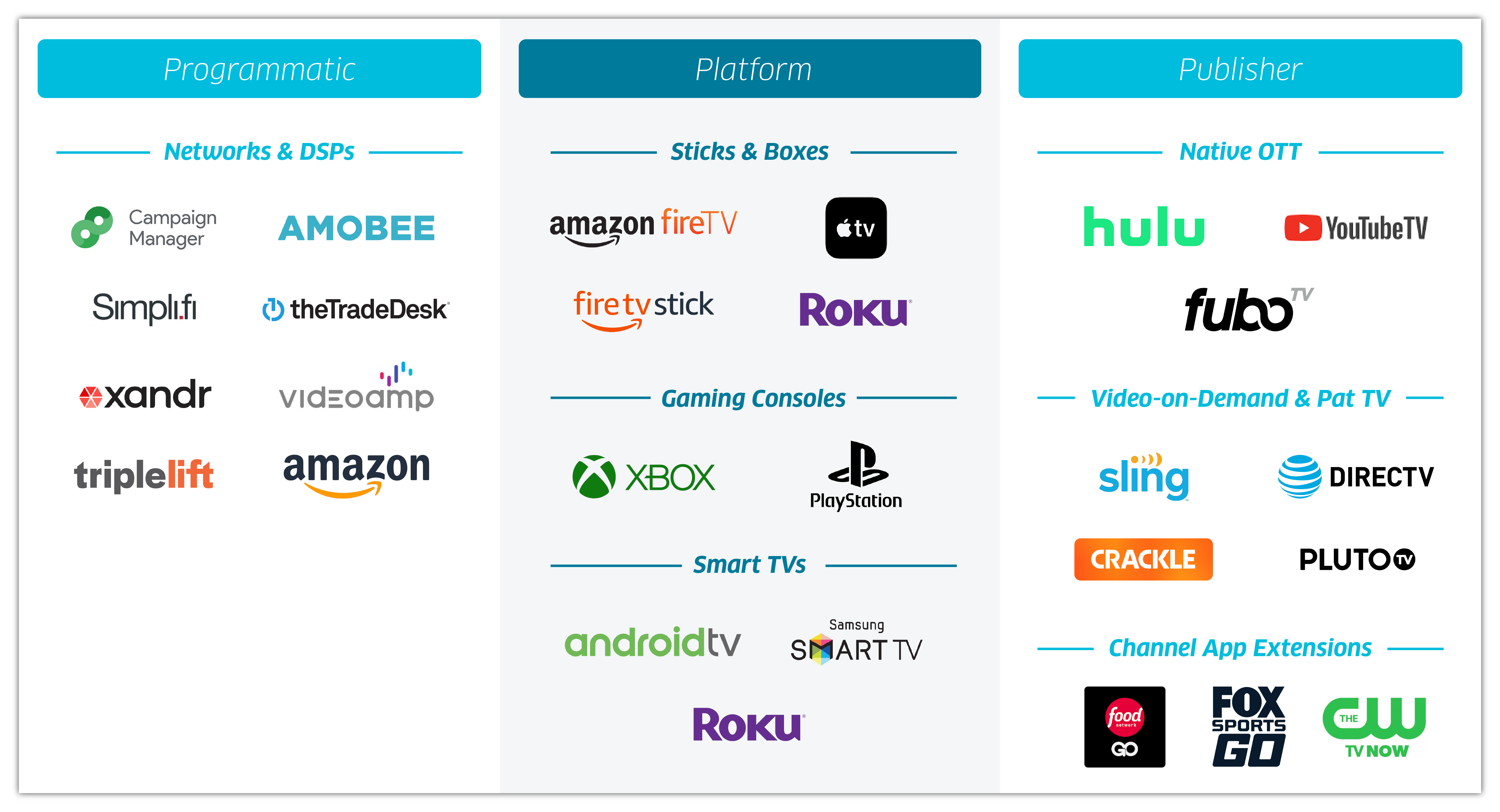 How Advanced Tv Is Revolutionizing The Way We Advertise